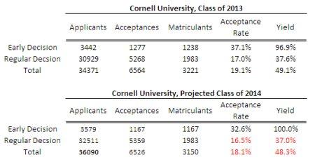 cornell2014.jpg